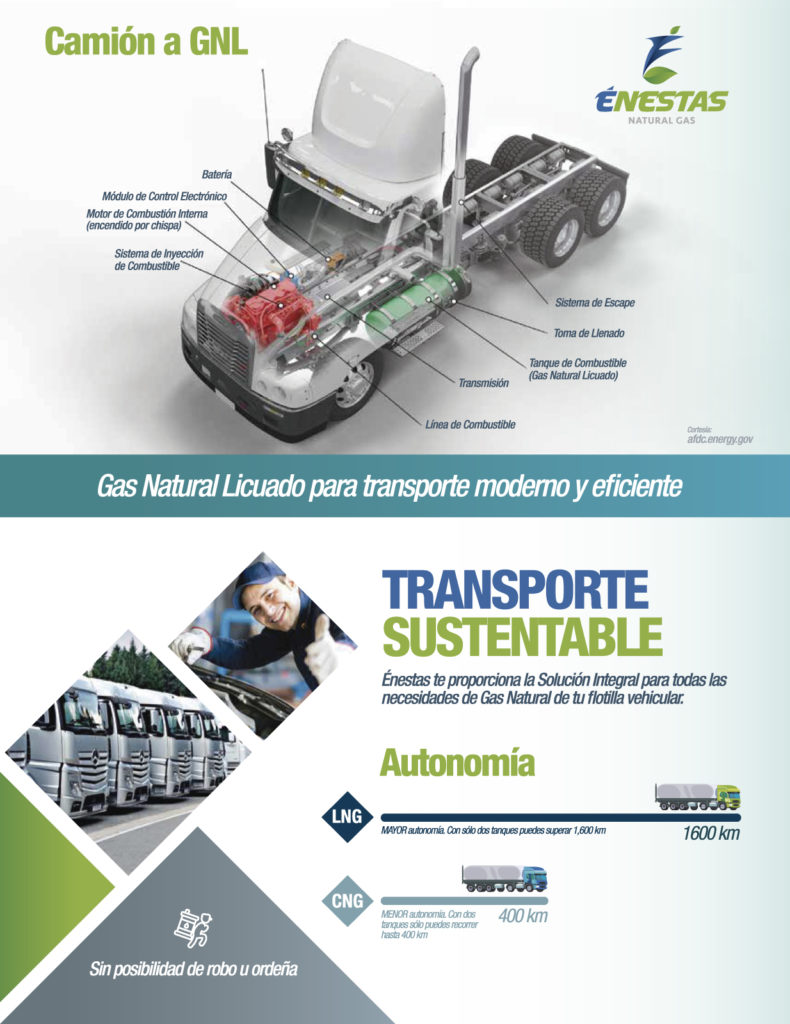 Gas Natural para transporte moderno y eficiente