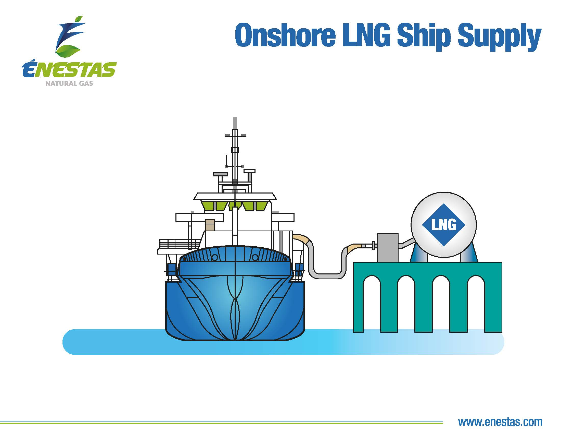 Énestas puede desarrollar una solución en el puerto que sea necesario